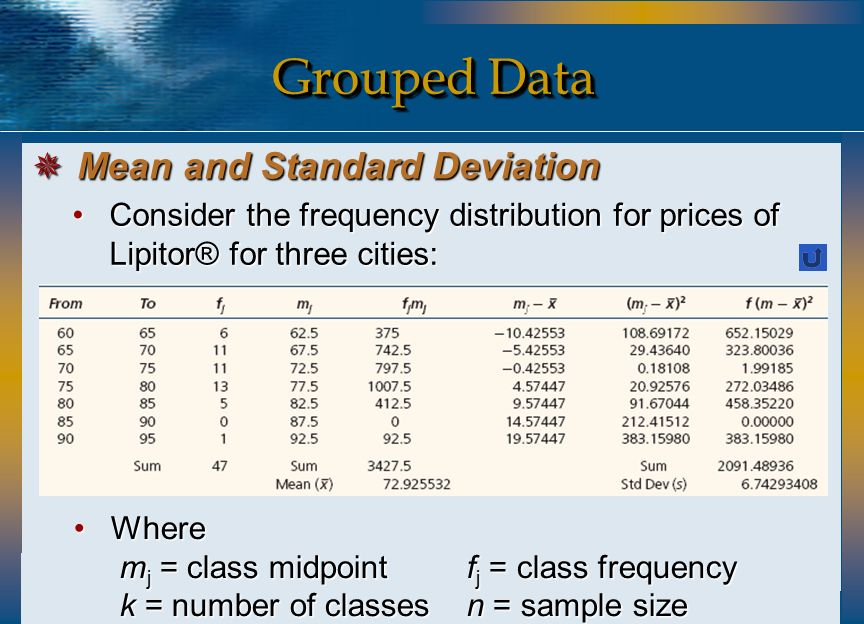 Grouped Data Mean and Standard Deviation