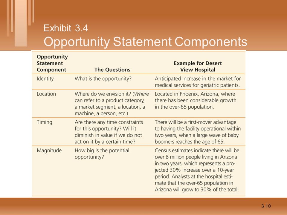 Exhibit 3.4 Opportunity Statement Components