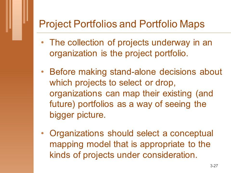 Project Portfolios and Portfolio Maps