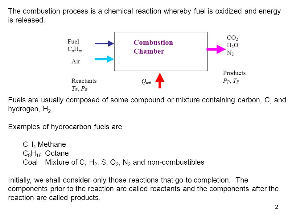 The combustion process is a chemical reaction whereby fuel is oxidized and energy is released.