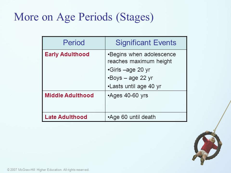 More on Age Periods (Stages)