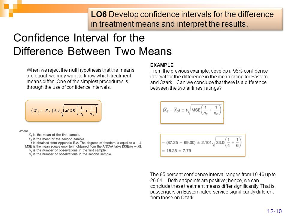Confidence Interval for the Difference Between Two Means