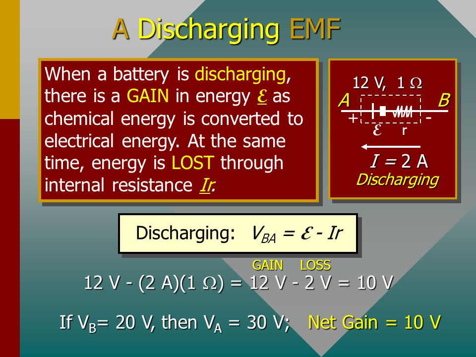 A Discharging EMF
