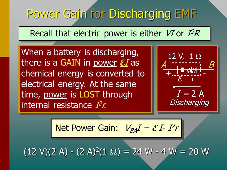 Power Gain for Discharging EMF