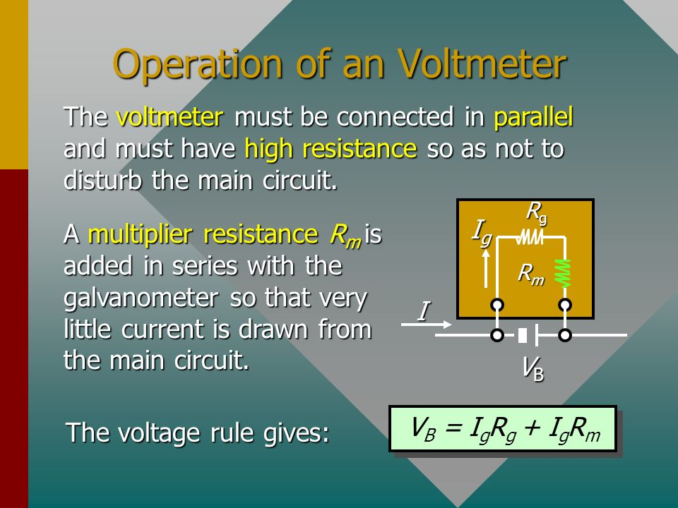 Operation of an Voltmeter