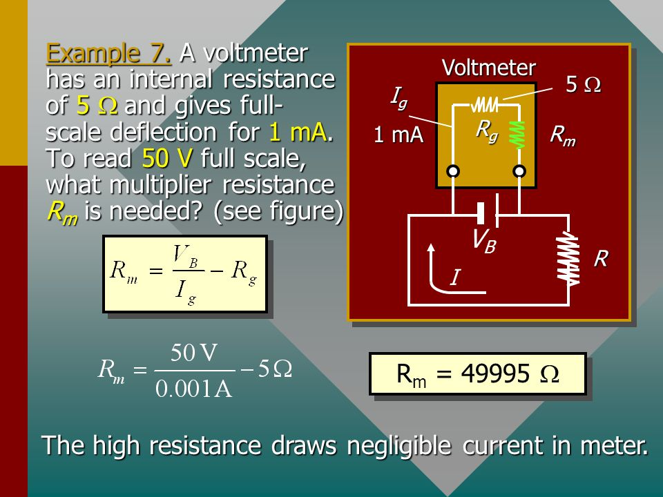 The high resistance draws negligible current in meter.