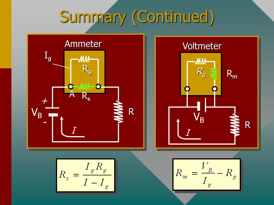 Summary (Continued) VB VB - Ammeter Voltmeter Ig Rg Rg Rm A Rs + R R I