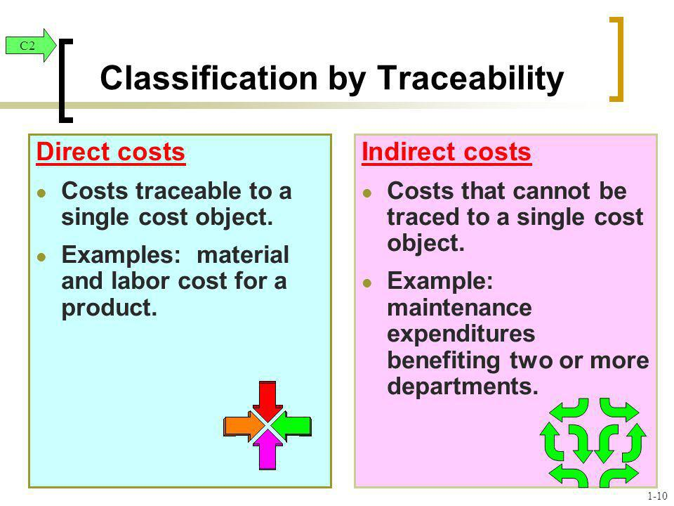 Classification by Traceability