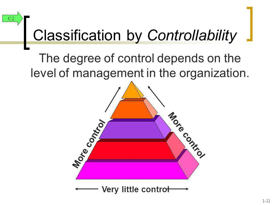 Classification by Controllability