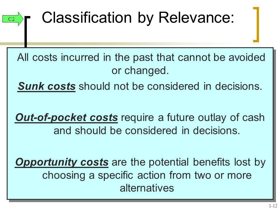 Classification by Relevance: