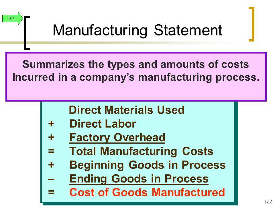 Manufacturing Statement
