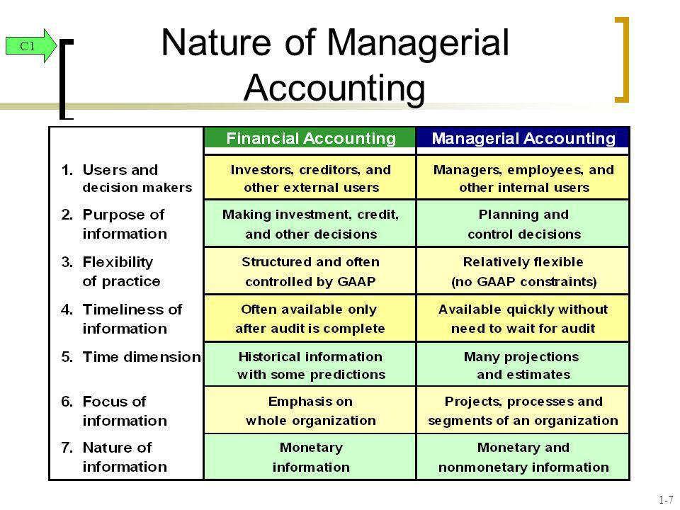 Nature of Managerial Accounting