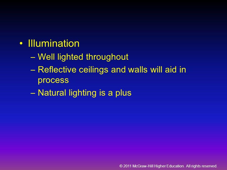 Illumination Well lighted throughout