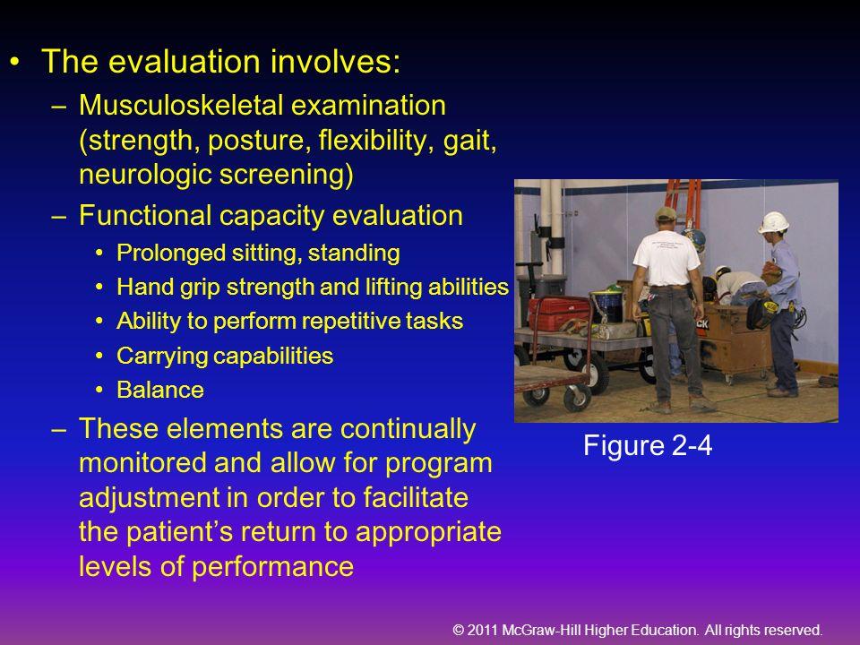 The evaluation involves: