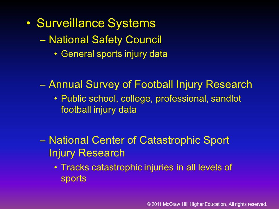 Surveillance Systems National Safety Council