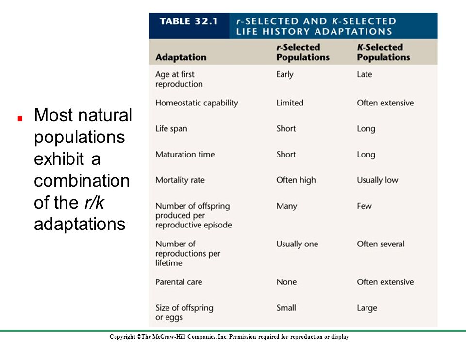 Most natural populations exhibit a combination of the r/k adaptations