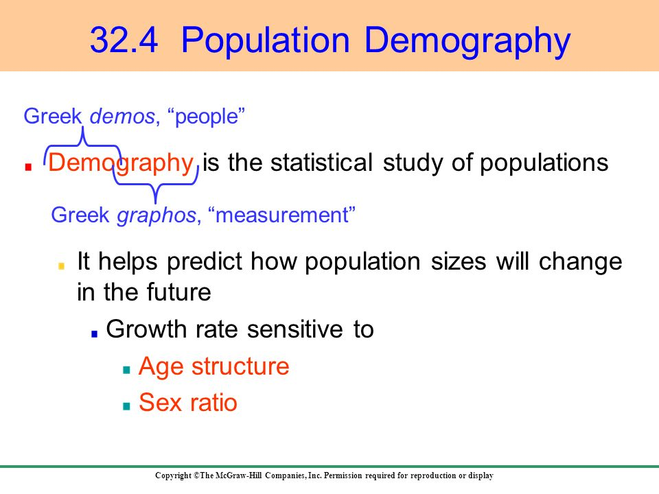 32.4 Population Demography