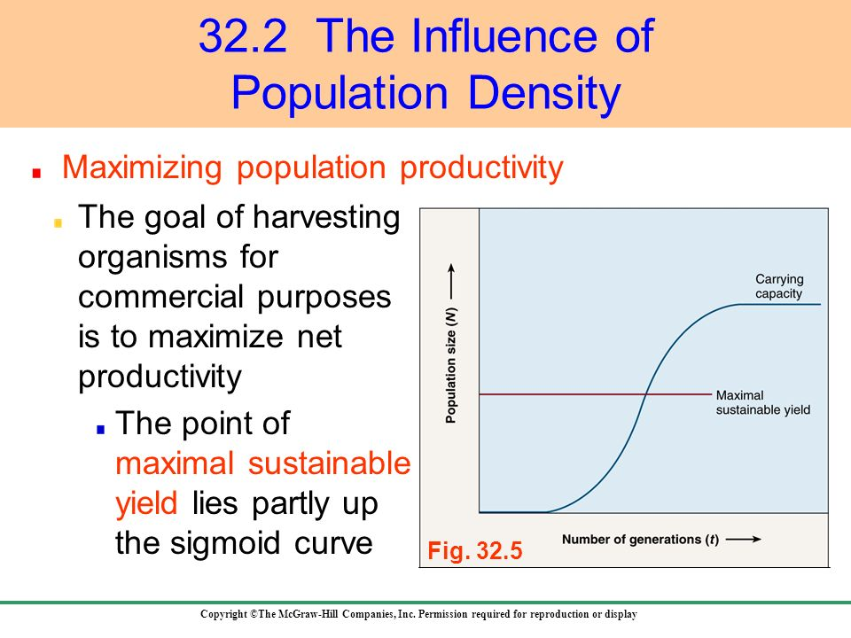 32.2 The Influence of Population Density