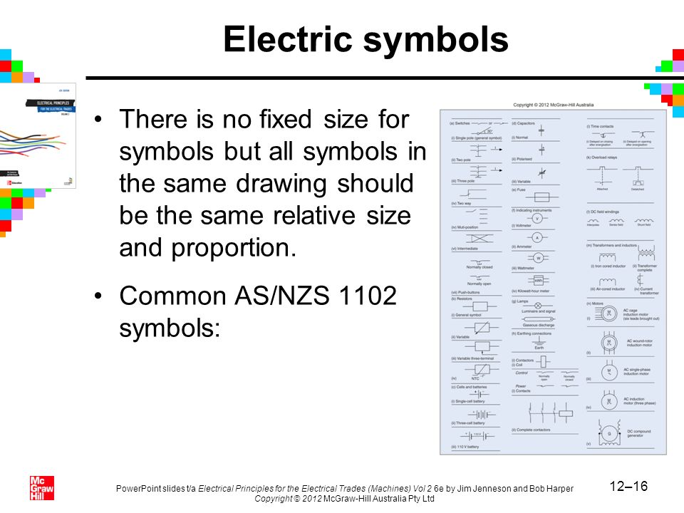 Electric symbols There is no fixed size for symbols but all symbols in the same drawing should be the same relative size and proportion.