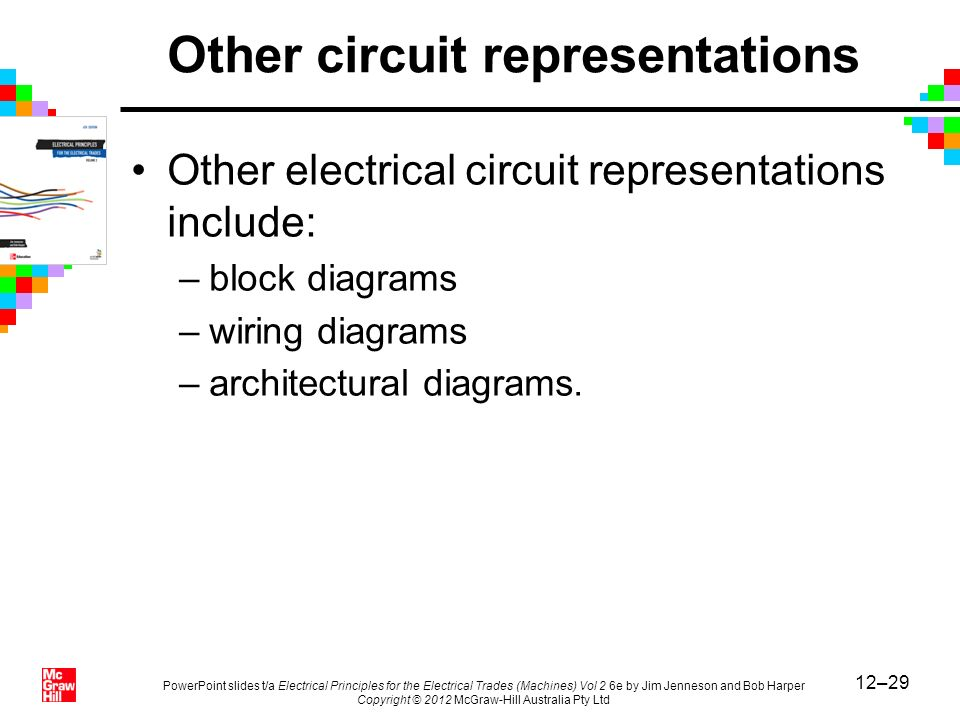 Other circuit representations