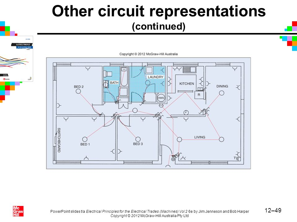 Other circuit representations (continued)