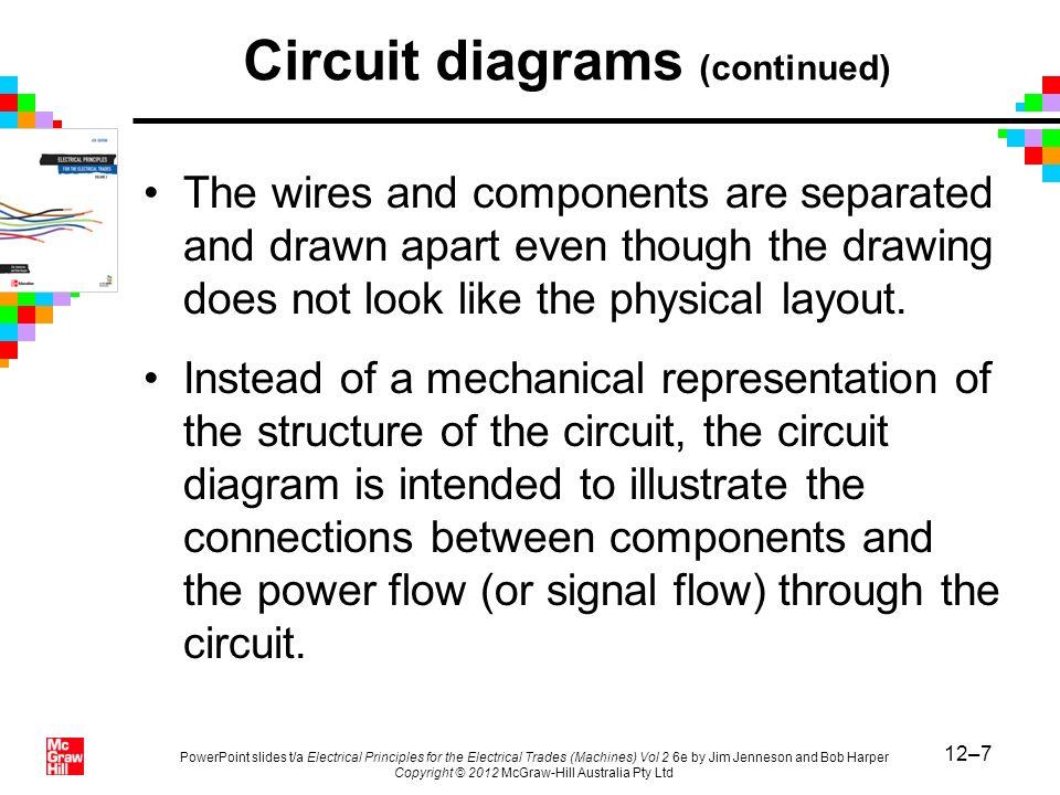 Circuit diagrams (continued)