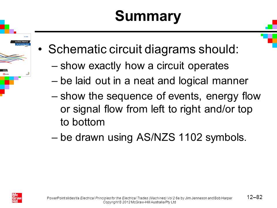 Summary Schematic circuit diagrams should:
