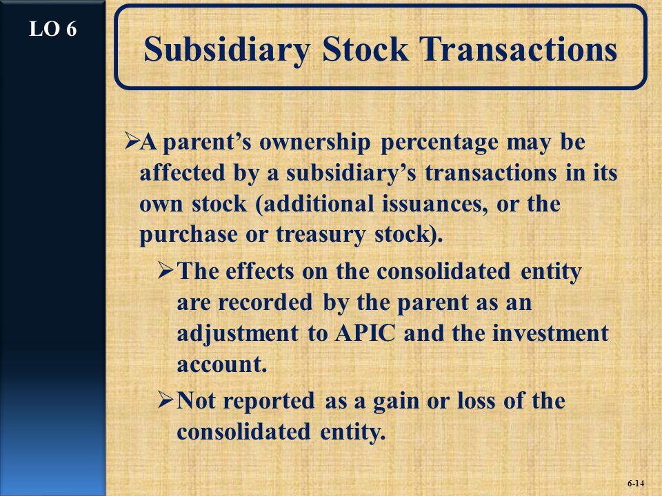 Subsidiary Stock Transactions