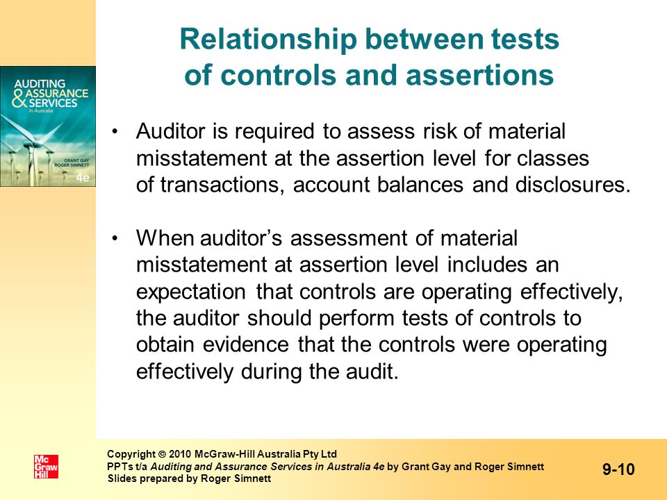 Relationship between tests of controls and assertions