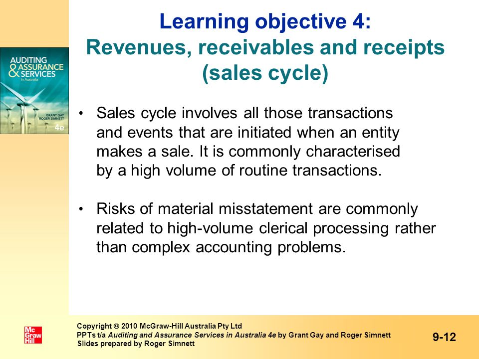 Learning objective 4: Revenues, receivables and receipts (sales cycle)