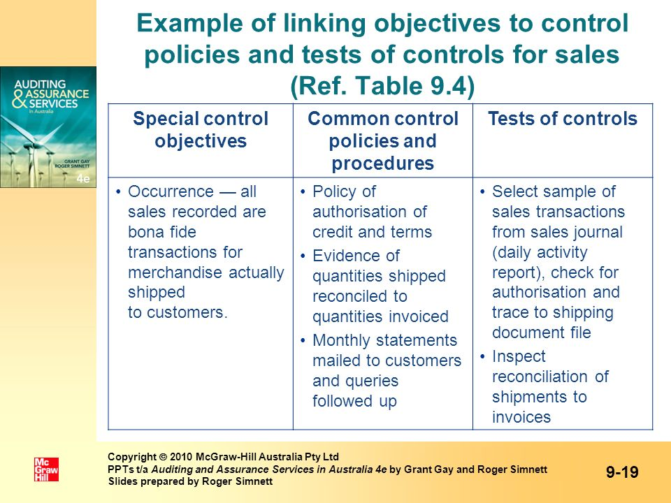 Special control objectives Common control policies and procedures