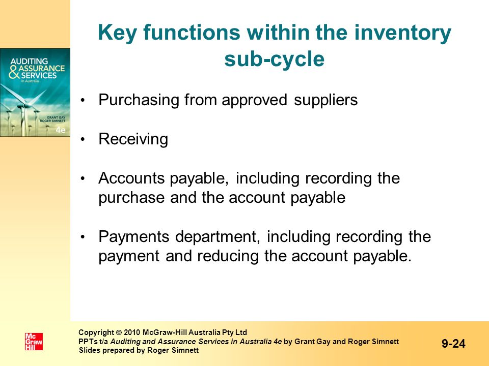 Key functions within the inventory sub-cycle