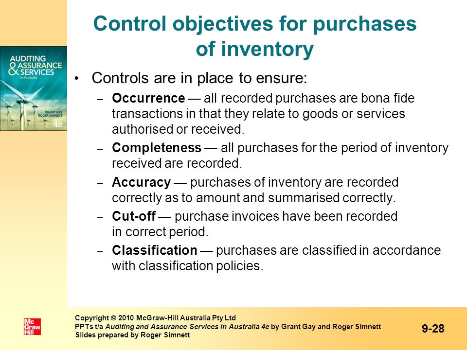 Control objectives for purchases of inventory