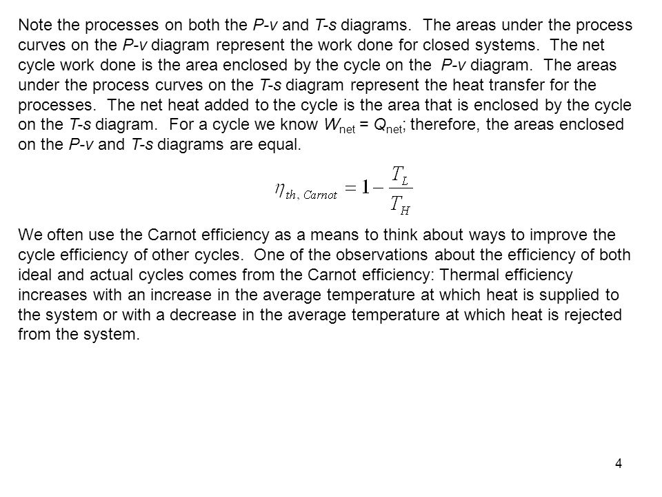 Note the processes on both the P-v and T-s diagrams