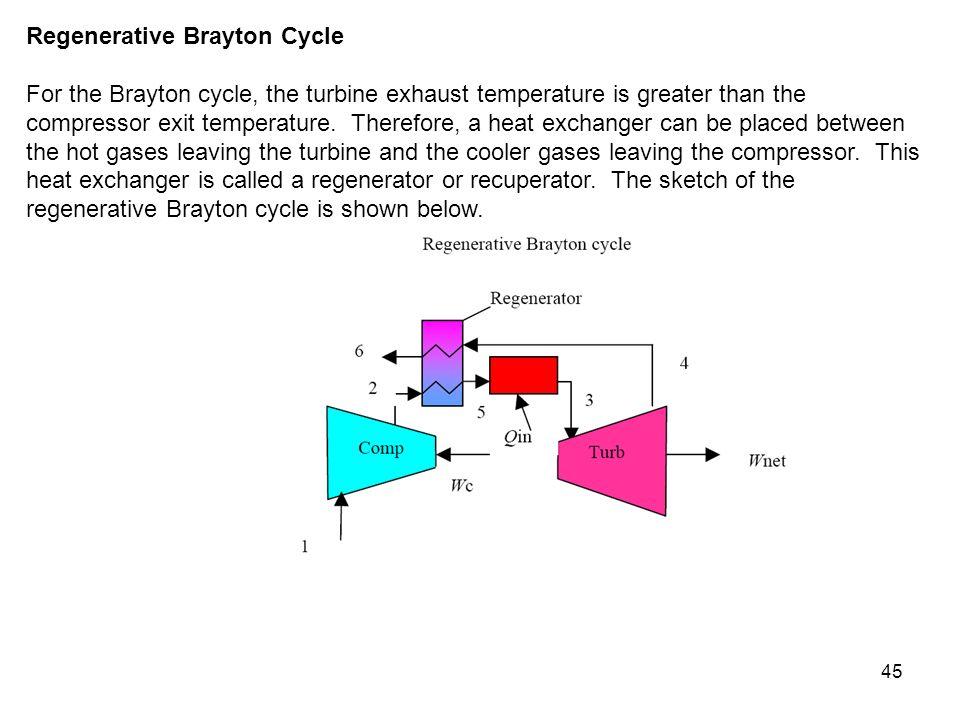 Regenerative Brayton Cycle