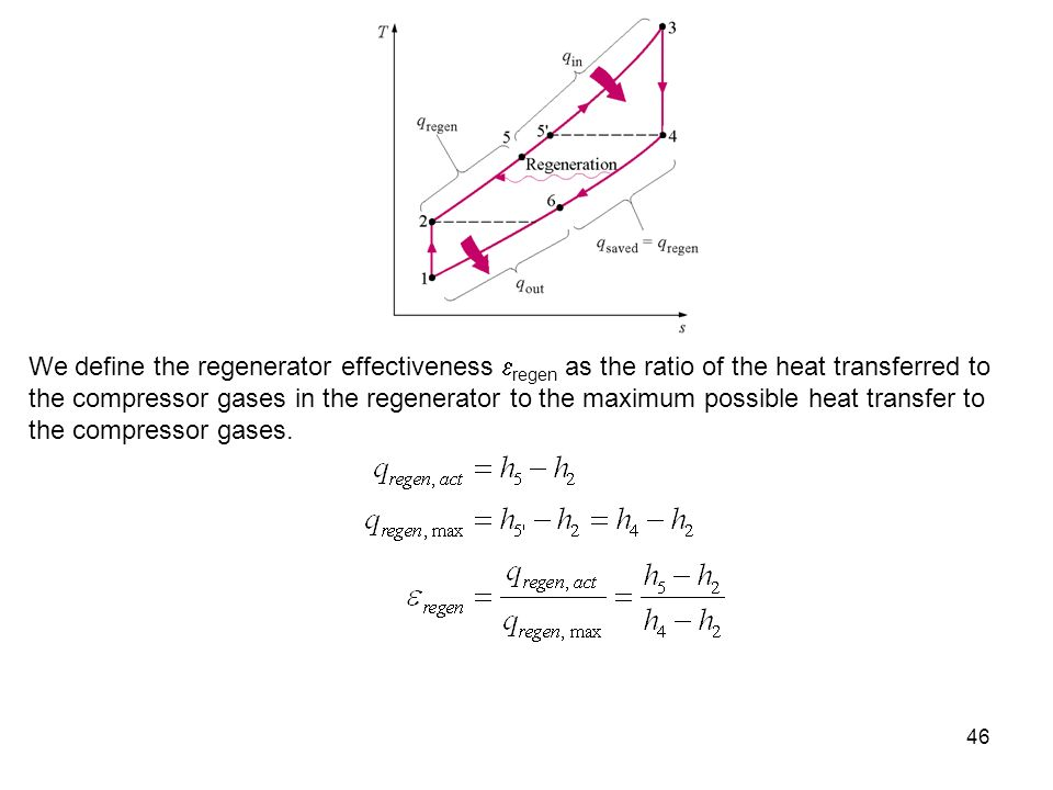 We define the regenerator effectiveness regen as the ratio of the heat transferred to the compressor gases in the regenerator to the maximum possible heat transfer to the compressor gases.