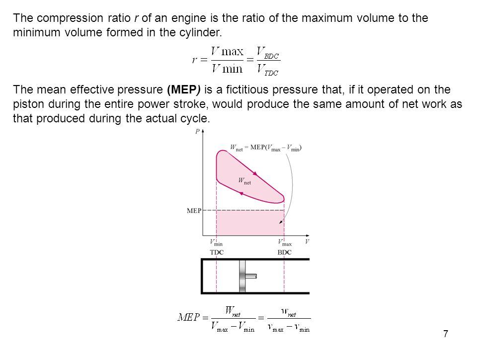 The compression ratio r of an engine is the ratio of the maximum volume to the minimum volume formed in the cylinder.
