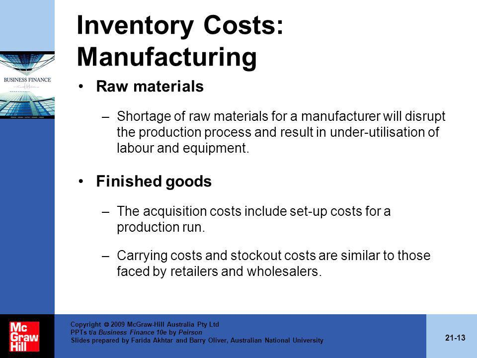 Inventory Costs: Manufacturing
