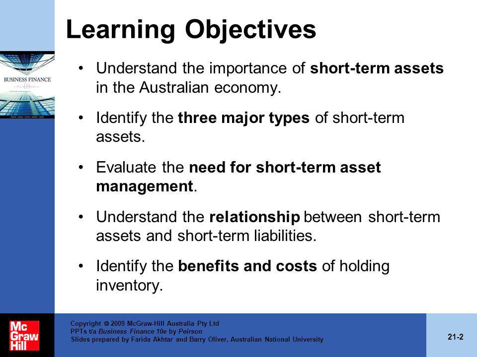 Learning Objectives Understand the importance of short-term assets in the Australian economy. Identify the three major types of short-term assets.