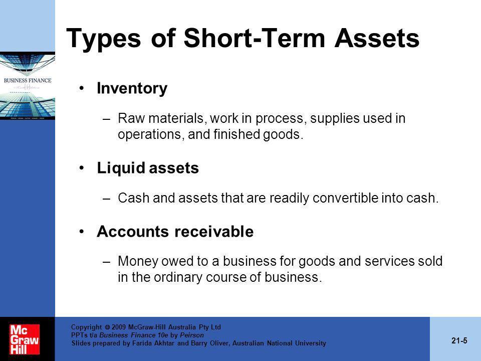 Types of Short-Term Assets