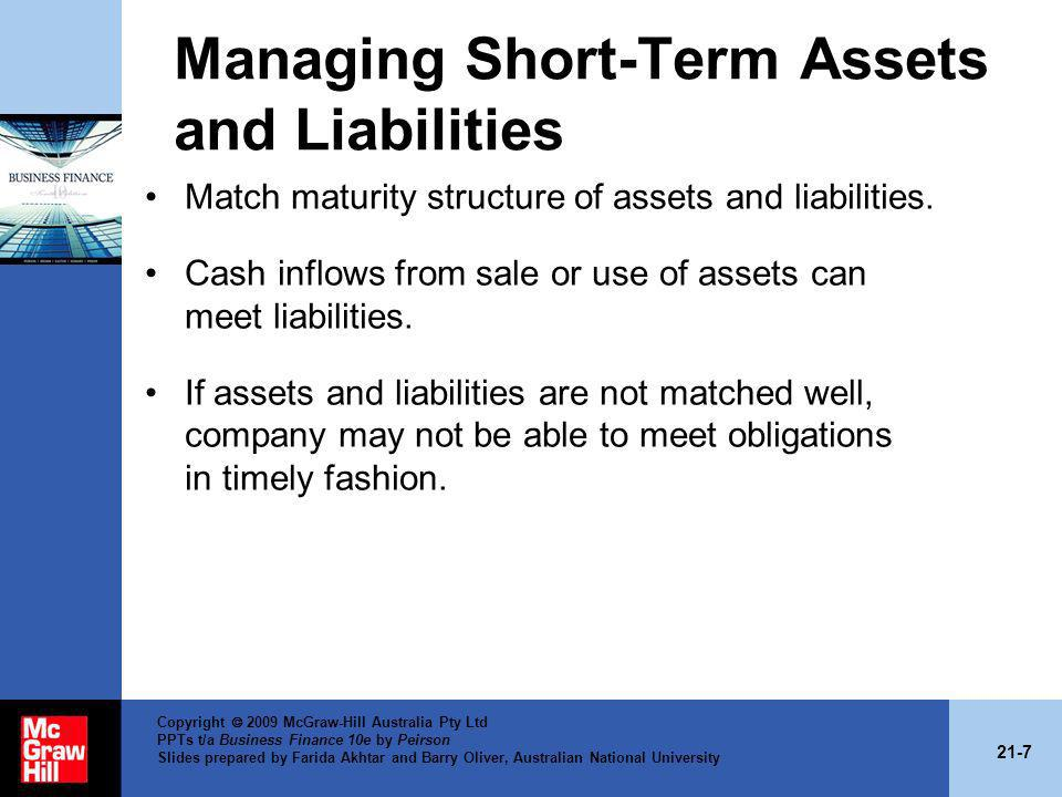 Managing Short-Term Assets and Liabilities