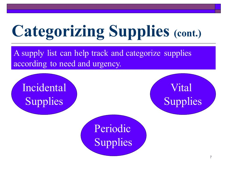 Categorizing Supplies (cont.)