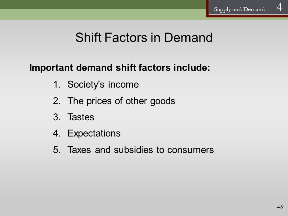 Shift Factors in Demand