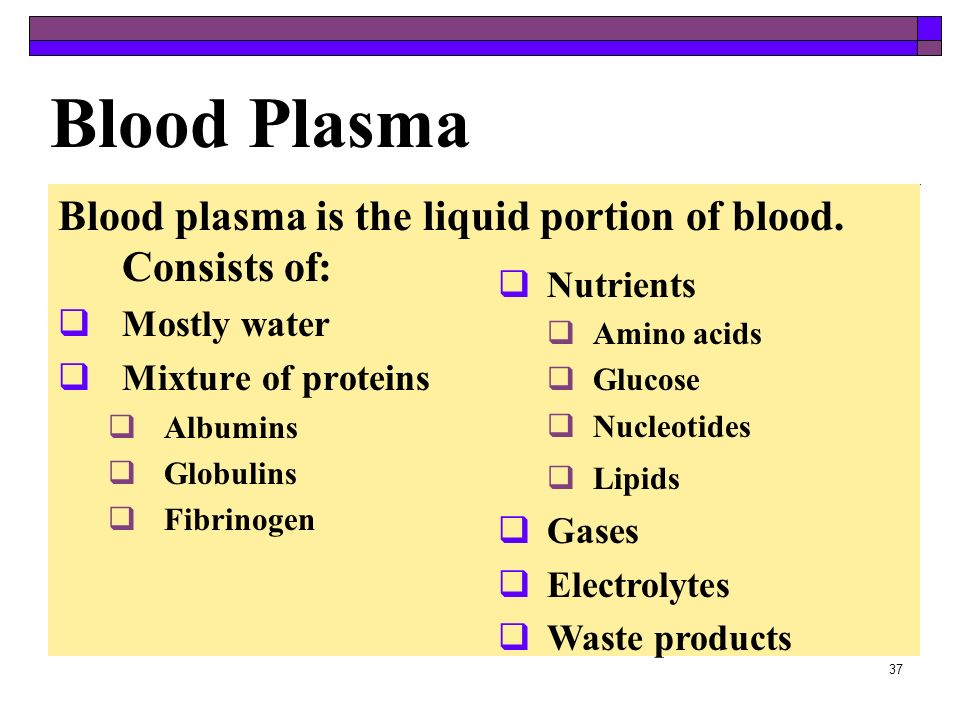Blood Plasma Blood plasma is the liquid portion of blood. Consists of: