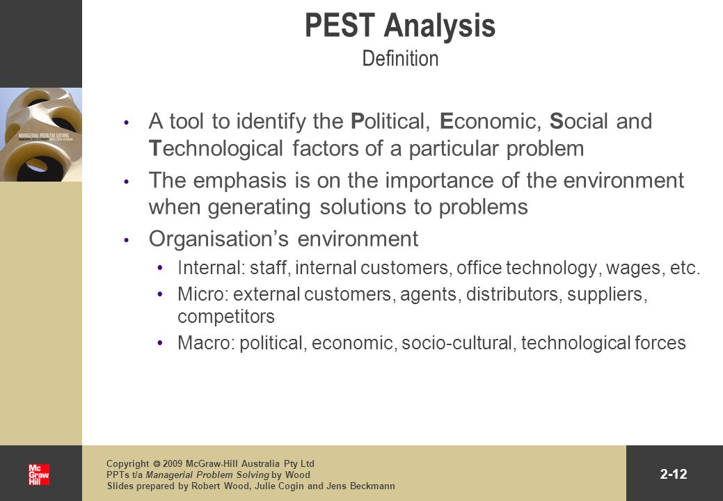 PEST Analysis Definition