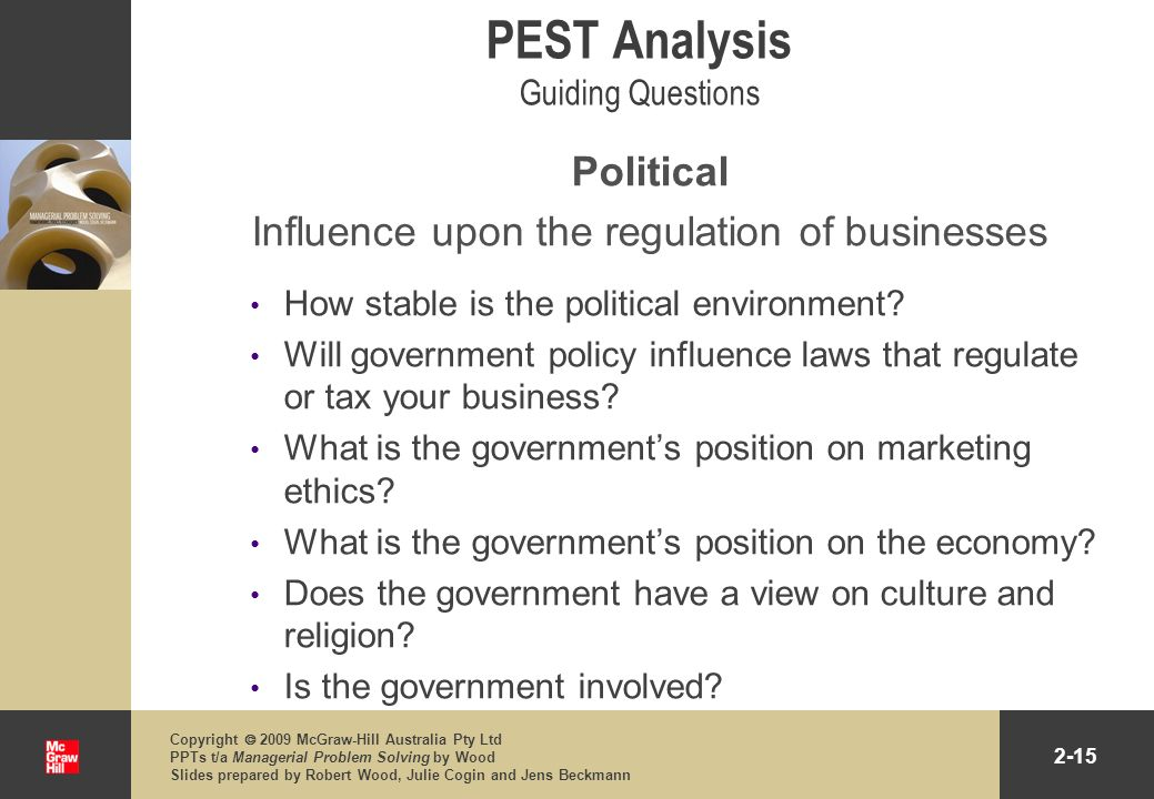 PEST Analysis Guiding Questions