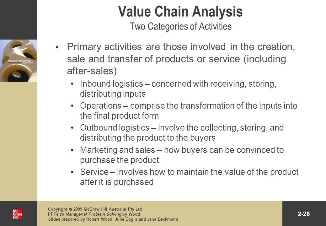 Value Chain Analysis Two Categories of Activities