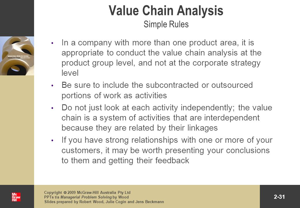 Value Chain Analysis Simple Rules