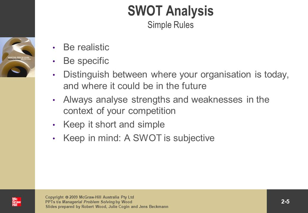SWOT Analysis Simple Rules