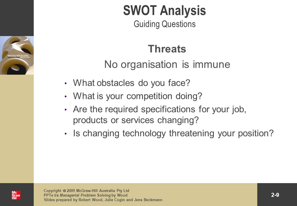 SWOT Analysis Guiding Questions